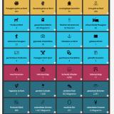 Ein lustiges Spielzeug für Statistikfreunde und Neugierige hat das Kreuzfahrtportal www.Cruneo.deentwickelt. Mit einer animierten Echtzeitgrafik kann man so einen Blick hinter die Kulissen werfen. Mit Hilfe von Hochrechnungen werden allgemeine Fakten, die Aktivitäten der Passagiere sowie Kuriositäten rund um das Thema Kreuzfahrt pro Sekunde dargestellt.